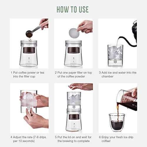 cách sử dụng máy pha cafe mini