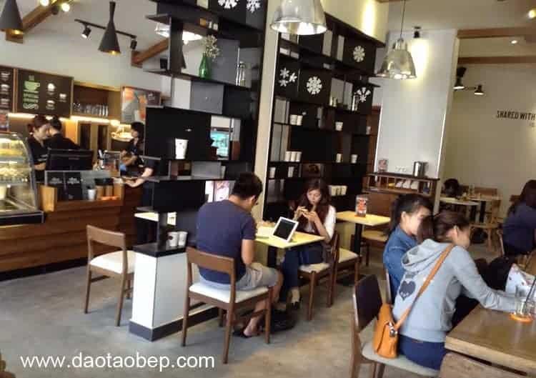 Tài liệu kinh doanh quán cà phê