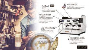 Địa điểm nào cho thuê máy pha cà phê uy tín và chất lượng tại TPHCM ?